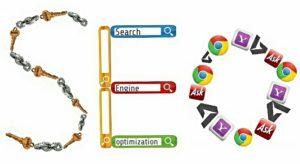 קידום אתר באמצעות הכלים של Google