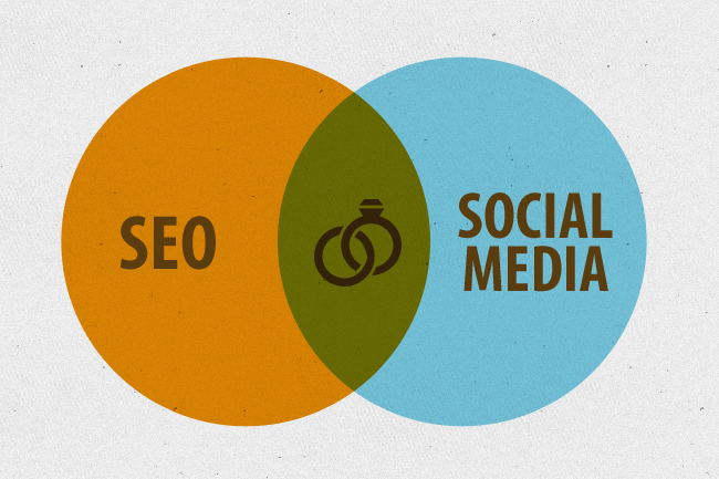 שירותי קידום אתרים ברשתות חברתיות - חברת seo-google